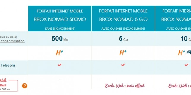 Bouygues Telecom Nomad