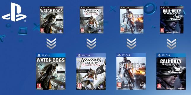Upgrade PS3 PS4