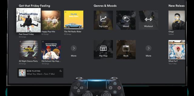 Spotify PlayStation Plus